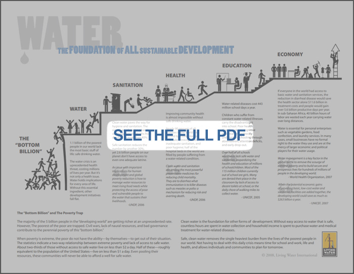 water is the first step pdf
